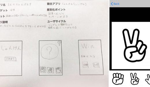 函館オフィスにて函館工業高等学校のインターンシップを行いました。